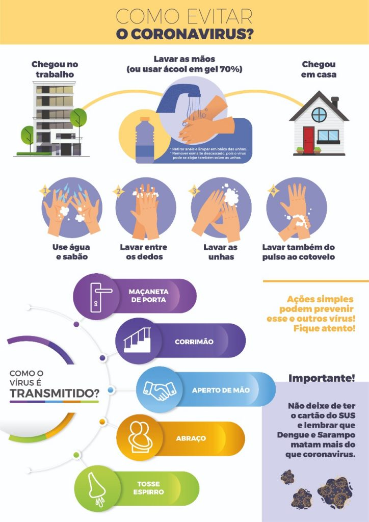 Infográfico Corona